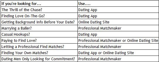 Affordable matchmaking services nj