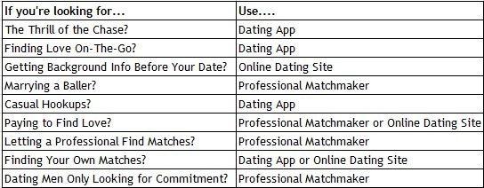 Affordable matchmaking services nj