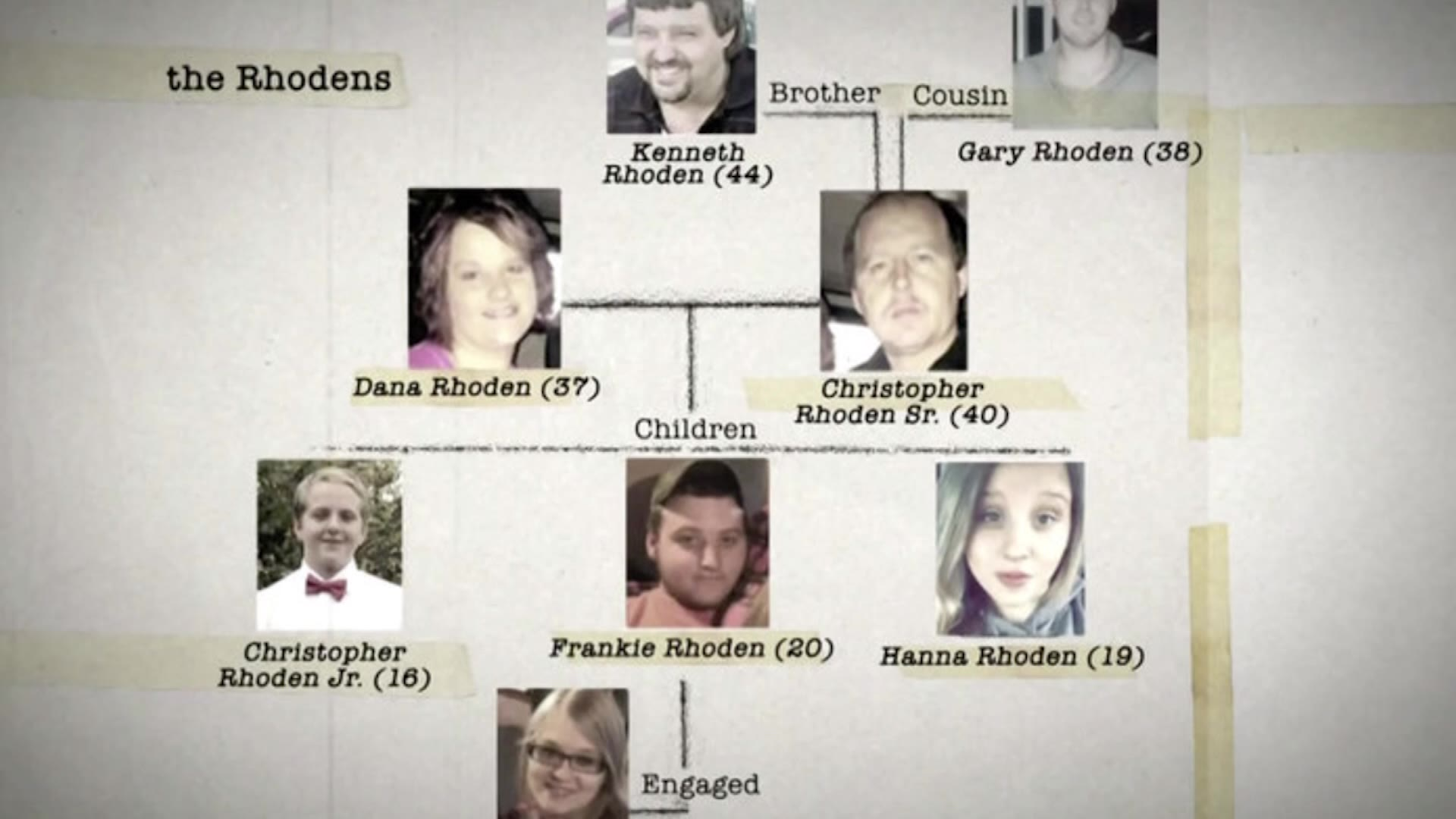 What Was The Motivation For the Pike County Murders?