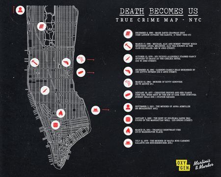 NYC Crime Tour Map