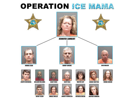 Operation Ice Mama Pd
