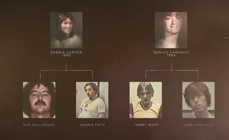 Netflix 'Innocent Man' Main Players: Glen Gore, Terri