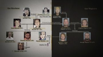 Piketon Family Murders: The Wagner Family Moved to Alaska in the Midst of an Investigation