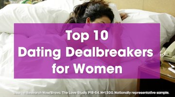 Top 10 Dating Deal Breakers For Women